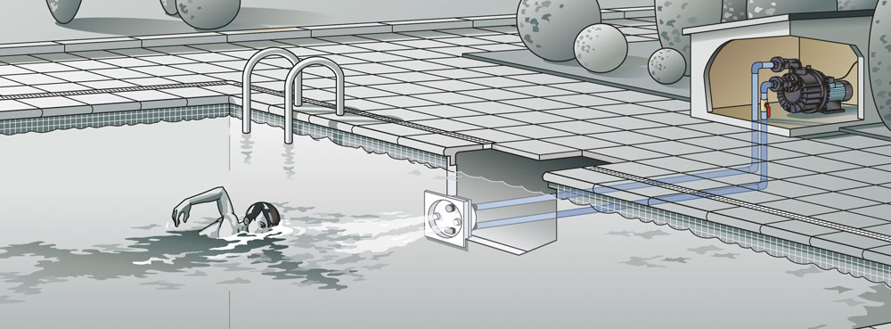 Funktionsiwesie-Gegenstromanlage-Counterflow-Nadorself