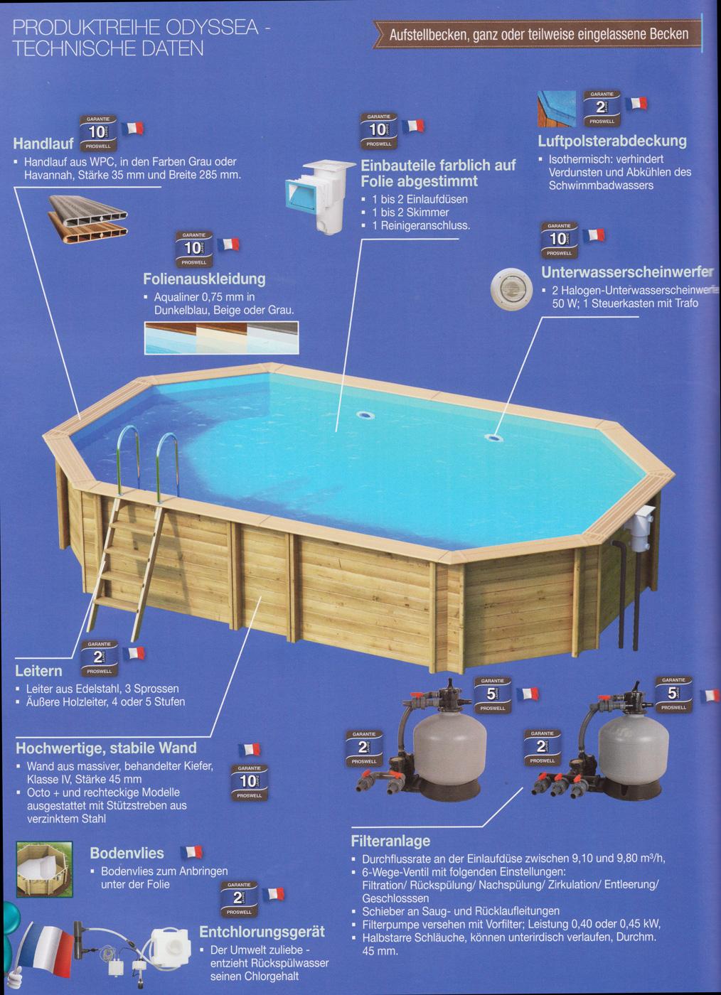 massivholzpool rechteck top ausstattung sunday pools onlineshop. Black Bedroom Furniture Sets. Home Design Ideas