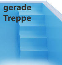 gerade-Treppe-Albixon-Fertigpool-2020-Benefit